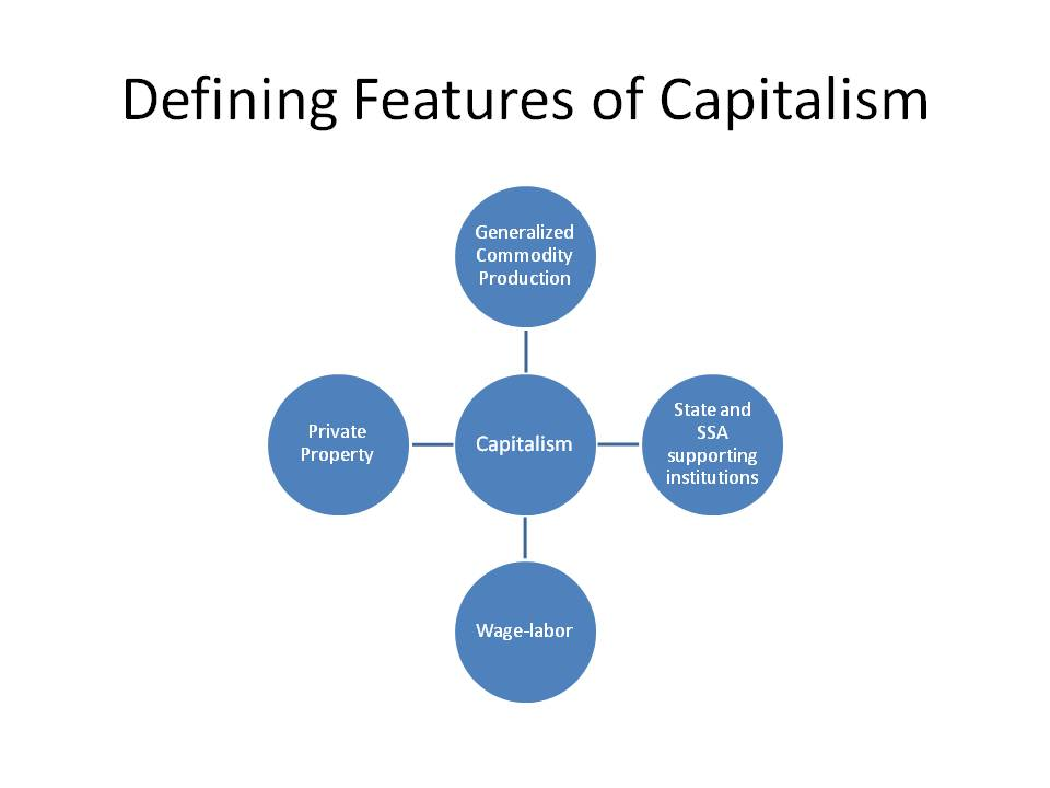 features of capitalism Capitalism is an economic system where the means of production are owned by private individuals means of production refers to resources including money and other forms of capital under a capitalist economy, the economy runs through individuals who own and operate private companies.