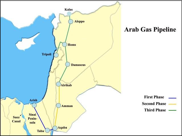 syria arabGasPipeline