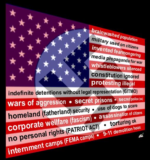 flag of new america Nazi-Gestapo-Checkpoints-Spread-Across-America