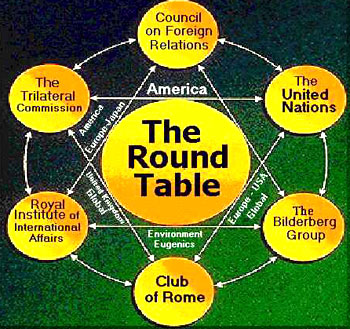 cfr and roundtable bibliotecapleyades_net-round_table